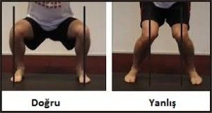squat-knees